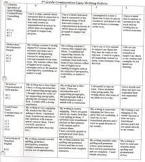 Personal Narrative Essay Sample    th grade writing ideas