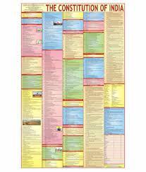 Vidya Chitr Prakashan Constitution Of India Chart