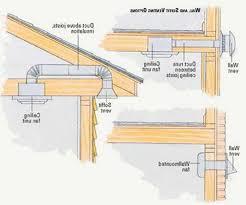bathroom fan ducting. Venting A Bathroom Exhaust Fan Elegant Through Soffit \u0026amp; Ducting