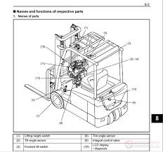 electric forklift truck wiring diagram ~ wiring diagram portal ~ \u2022 nissan 25 forklift wiring diagram nissan forklift parts diagram electric forklift truck wiring diagram rh wanderingwith us forklift parts diagram nissan lpg forklift wiring diagram