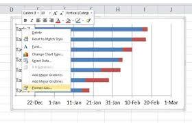 Create Gantt Chart In Excel Gantt Chart Chart Pivot Table