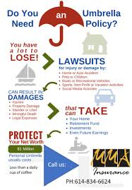 what is umbrella insurance why it so important mma
