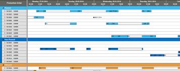 Gantt Chart Colors 5 Gantt Chart Best Practices Using Colors To Define Semantics