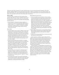 Advisorselect 2014 Annual Report