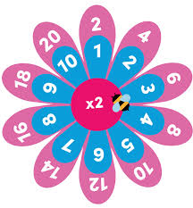 Top Tips for Learning the 2 Times Tables - EducationCity
