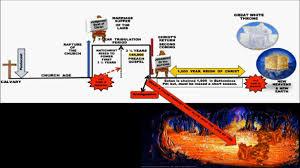 John Hagee Tribulation Chart End Times Bible Prophecy