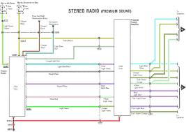 saturn car stereo wiring diagram wiring diagram byblank aftermarket radio wiring diagram at Car Radio Wiring Diagram