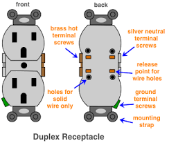 diagram of a duplex receptacle crafts pinterest diagram Switched Outlet Wiring Diagram at Electrical Wiring Diagram For House Outlet Terminals