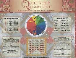 Quilting links and tips & Beginner's Quilting Chart fabric size converter, color wheel, ect. Adamdwight.com