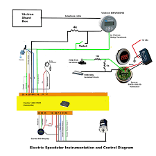 curtis motor controller wiring diagram curtis database curtis meters wiring diagrams diagram image about