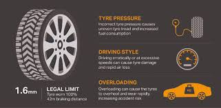 20 Proper Tire Tread Chart