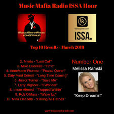 """Music Mafia Radio on Twitter: """"Congrats to all the Top 10 MMR ISSAHour  Artists! @melissarramski @OvationME @MikeDuenkel @amplifiedsound  @DirtyMindDet @juniorturner84 @NYCountry1 @immi182000 #RobOmara  @FlaasethNina Thanks @AssocIntl for sharing all this ..."""