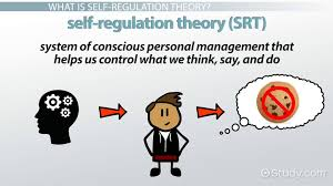 goal orientation theory how goals affect student motivation self regulation theory definition strategies