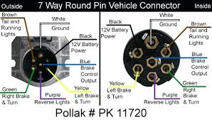 besides  additionally  further  also 7 Pin Rv Wiring Harness   Trusted Wiring Diagram besides Simple 4 Way To 7 Way Trailer Wiring Diagram Rv Trailer Plug Wiring furthermore Trailer Wiring Diagrams   etrailer besides  moreover  likewise Semi Trailer Wiring Diagram – bestharleylinks info as well . on rv trailer wiring diagram 7 way