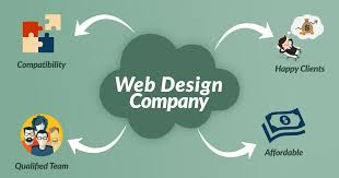 Best Web Design Company In Chandigarh A Brief Guide About The Best Web Designing Company In Chandigarh
