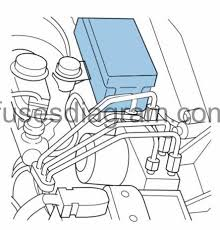 2002 ford ranger fuse box diagram 2002 image fuses and relays box diagram ford ranger 2001 2009 on 2002 ford ranger fuse box diagram