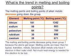 Who are the Alkali Metals? List the 6 members of the Alkali Metals ...