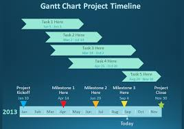 Photoshop Chart Template Gantt Chart Template 9 Free Sample Example Format