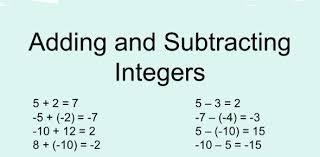 Integers Examples Adding And Subtracting Integers Proprofs Quiz