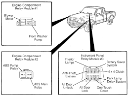 ranger fuse diagram wiring diagrams