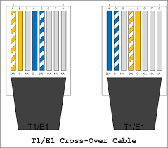 t1 wiring diagram rj45 t1 image wiring diagram t1 wiring diagram t1 auto wiring diagram schematic on t1 wiring diagram rj45