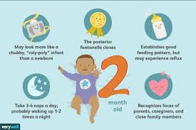 Baby Stomach Capacity Chart 49 Exhaustive Baby Development By Week Chart