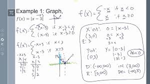 lesson 11 2 linear and quadratic equations graph absolute value functions