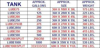 Tank Charts By Dimensions Oil Tank Dip Charts Bedowntowndaytona Com