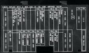 95 civic fuse box diy wiring diagrams \u2022 95 civic fuse box diagram 1995 honda civic fuse box diagram hatchback wiring diagrams sol 92 rh gotoindonesia site 95 civic fuse box wiring 95 honda civic fuse box diagram