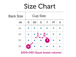 32f Bra Size Chart Was This Celebritys Breast Reduction A Huge Mistake