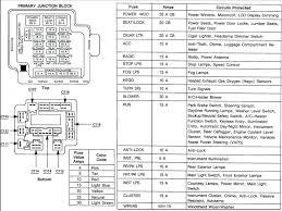 1997 mercury cougar fuse box diagram ~ wiring diagram portal ~ \u2022 2006 Mercury Milan Fuse Diagram engine fuse box diagram besides et go kart clutch parts diagram as rh javastraat co 1999 mercury cougar ignition fuse 1999 mercury cougar ignition fuse