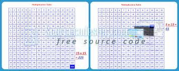 How to make Multiplication Table using JavaScript | Free source ...