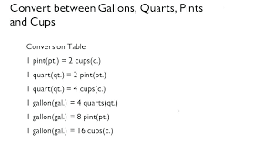 Conversion Gallon To Cups Ozerasansor Com