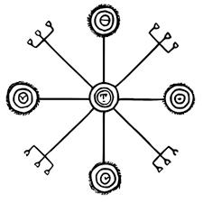 став для удачной рыбалки исландский магический знак Veiðistafur