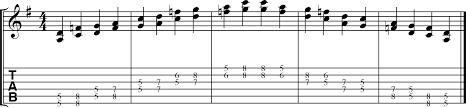 Double Stop Technique Hub Guitar