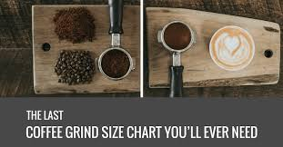 The Last Coffee Grind Size Chart Youll Ever Need Java