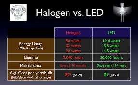 diy outdoor lighting led halogen exterior gallery halogen 469 1491 917 vs security outdoor lighting