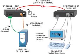 hdmi extender hdbase t usb kvm ir rs232 over single cat5 1080p hdtv dvi extender via singlemode or multimode fiber optic cable