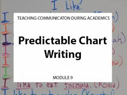 Predictable Chart Professional Development Modules Project Core