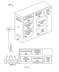 Patent Report Us10074291 Cpr Competition System
