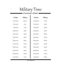 Military Zulu Time Chart 30 Printable Military Time Charts Template Lab