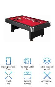 check now best pool tables