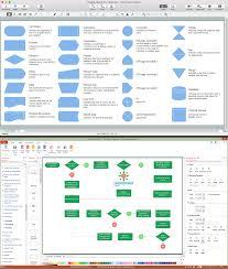 Easy Flowchart Program Flowchart Maker Software Creative
