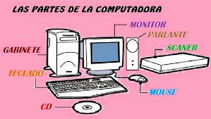 Resultado de imagen para partes de la computadora para colorear para niños