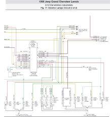 1995 jeep wrangler wiring diagram wiring diagrams best 2001 jeep cherokee wiring hot wiring diagram schematic 1995 chevrolet blazer wiring diagram 1995 jeep wrangler wiring diagram