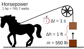 Horsepower Wikipedia