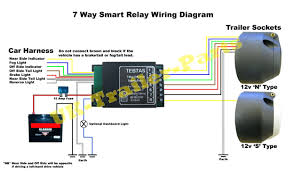 pollak wiring harness new era of wiring diagram • pollak wiring harness wiring diagram data rh 13 11 10 reisen fuer meister de gooseneck trailer wiring pollak wiring harness diagram