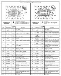2005 chevy impala stereo wiring diagram chunyan me 2006 Chevy Impala Wiring Diagram new 2002 chevy impala car stereo wiring diagram 2005 silverado with in