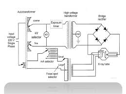 x ray schematic diagram the wiring diagram x ray generator circuit diagram wiring diagram schematic