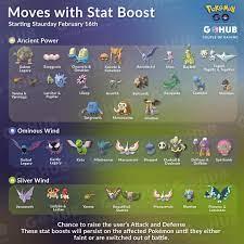 Picking Correct Moves For Pokemon GO PvP (Trainer Battles Academy) - Pokémon  GO Hub